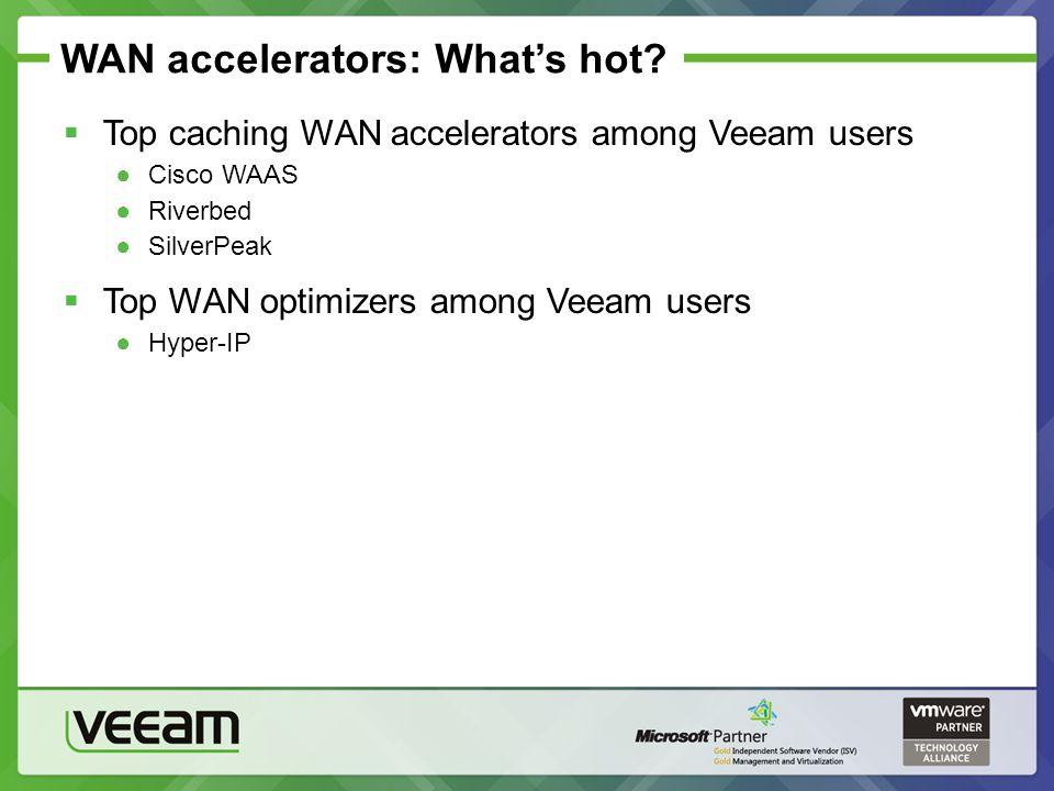 WAN accelerators: What's hot