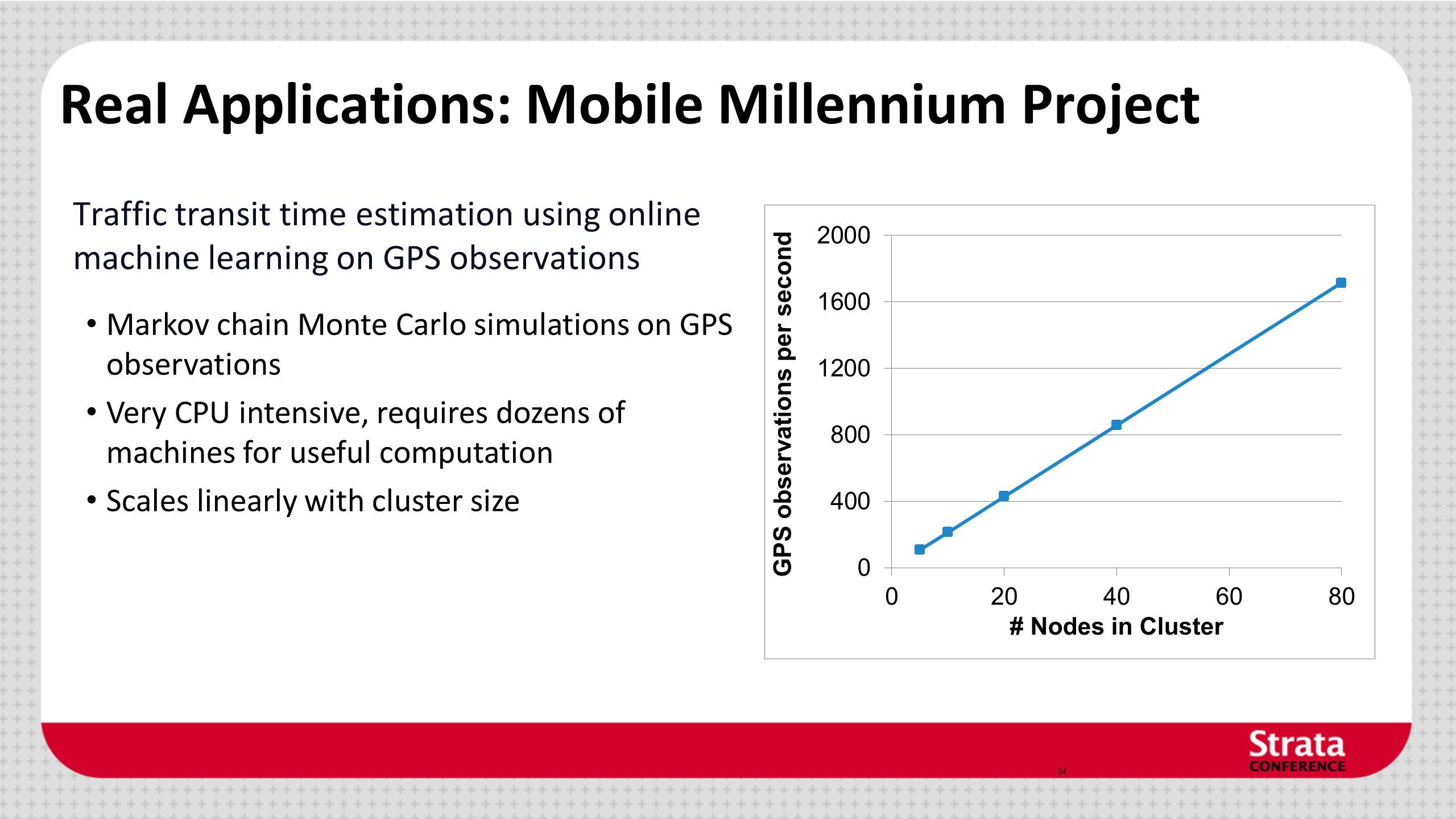 Real Applications: Mobile Millennium Project