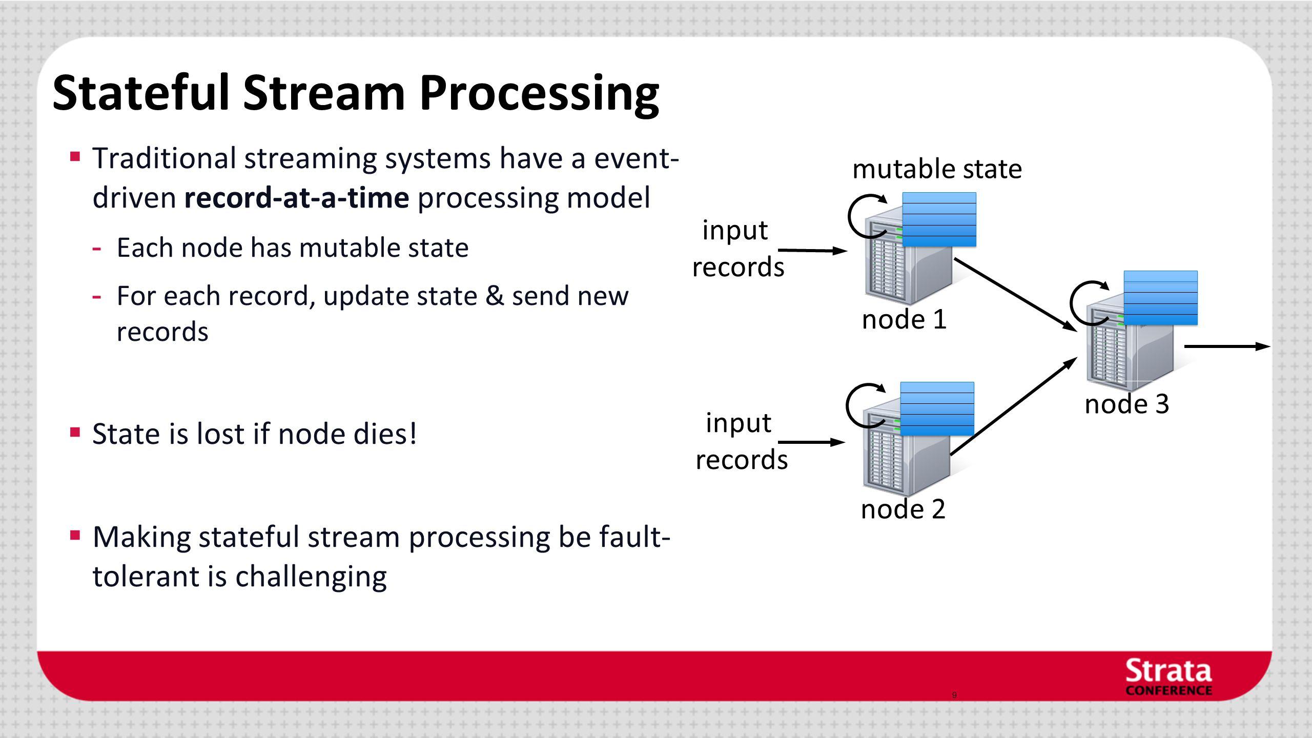 Stateful Stream Processing