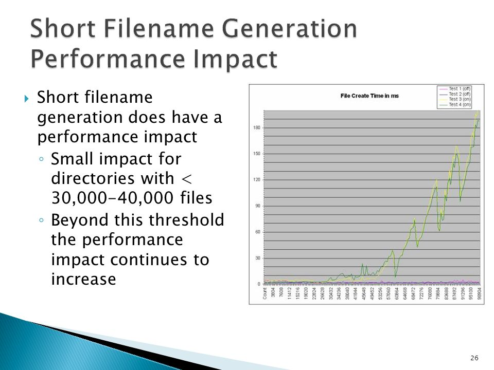 Short Filename Generation Performance Impact