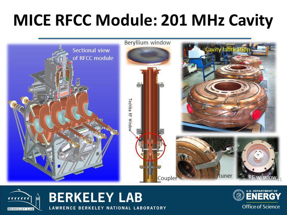 MICE RFCC Module: 201 MHz Cavity