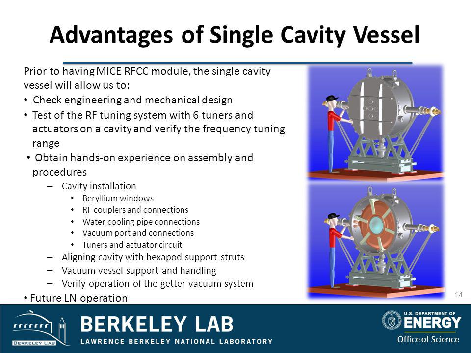 Advantages of Single Cavity Vessel