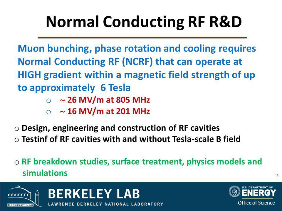 Normal Conducting RF R&D