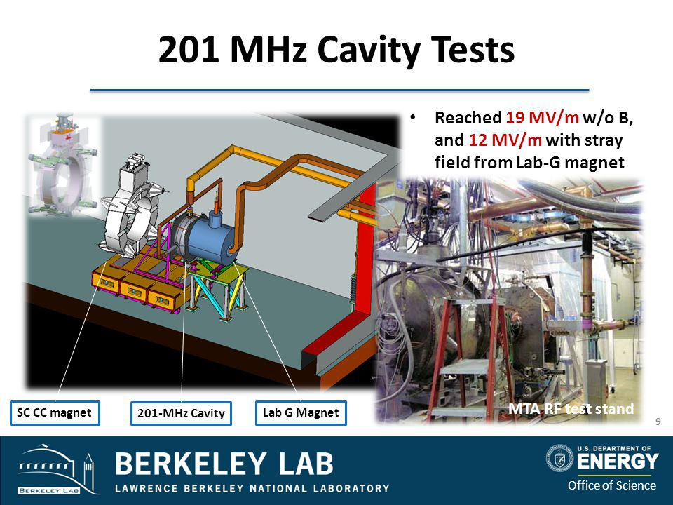 201 MHz Cavity Tests Reached 19 MV/m w/o B, and 12 MV/m with stray field from Lab-G magnet. SC CC magnet.
