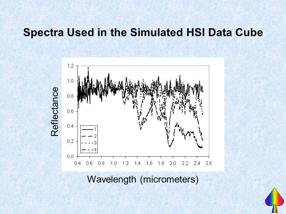 Spectra Used in the Simulated HSI Data Cube