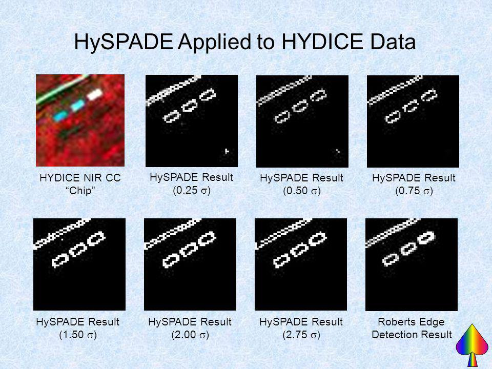 HySPADE Applied to HYDICE Data