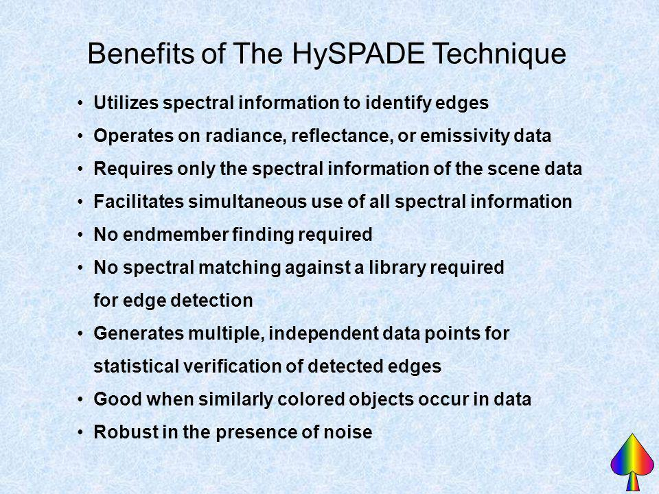 Benefits of The HySPADE Technique