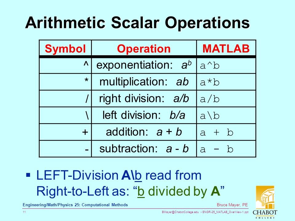 Arithmetic Scalar Operations
