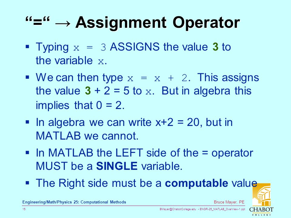 = → Assignment Operator