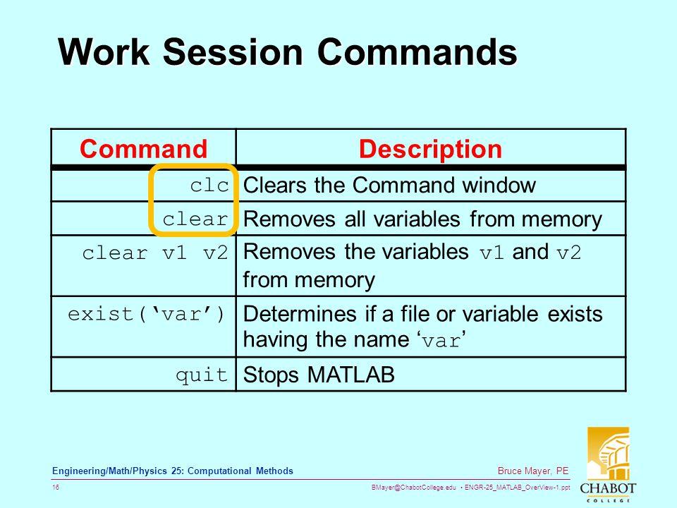 Work Session Commands Command Description clc