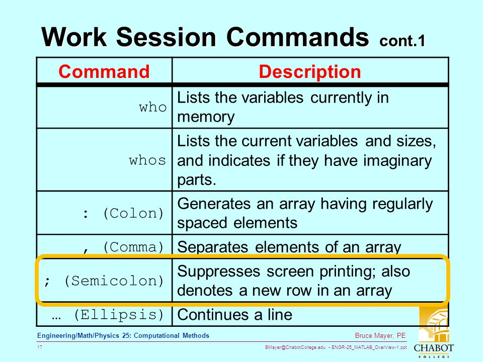 Work Session Commands cont.1