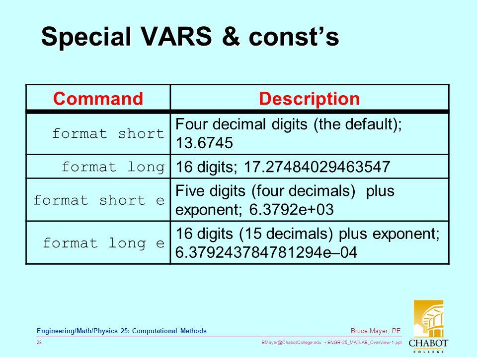 Special VARS & const's Command Description format short