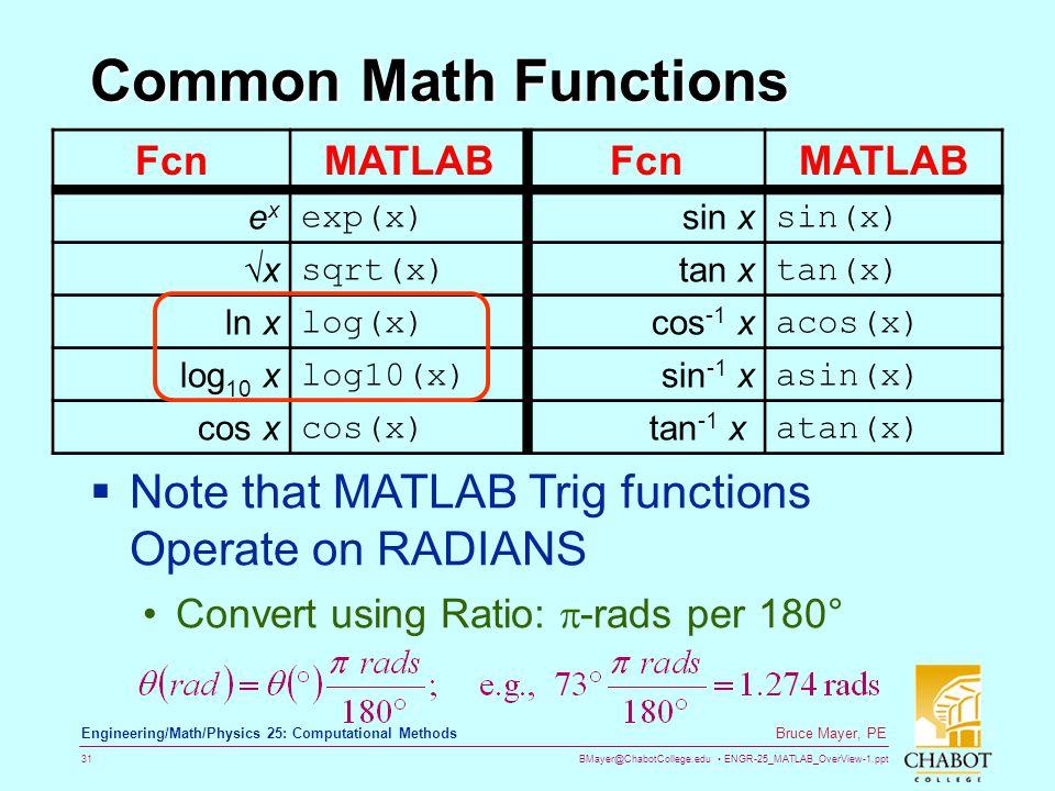 Common Math Functions Fcn. MATLAB. ex. exp(x) sin x. sin(x) √x. sqrt(x) tan x. tan(x) ln x.