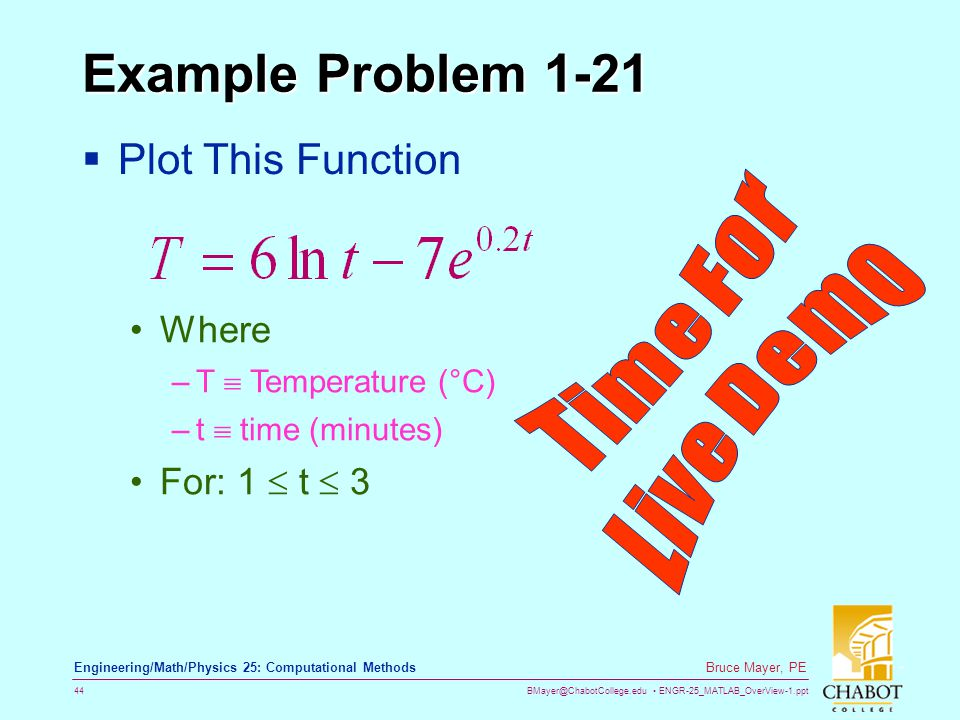 Example Problem 1-21 Time For Live Demo Plot This Function Where