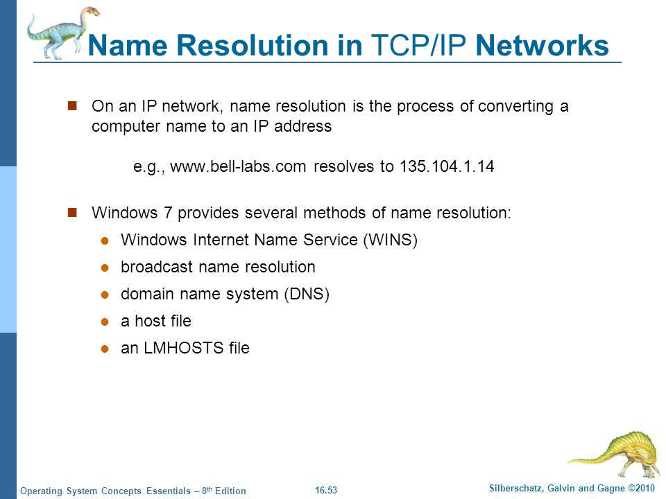 Name Resolution in TCP/IP Networks