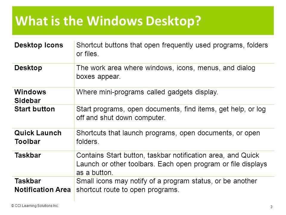 What is the Windows Desktop