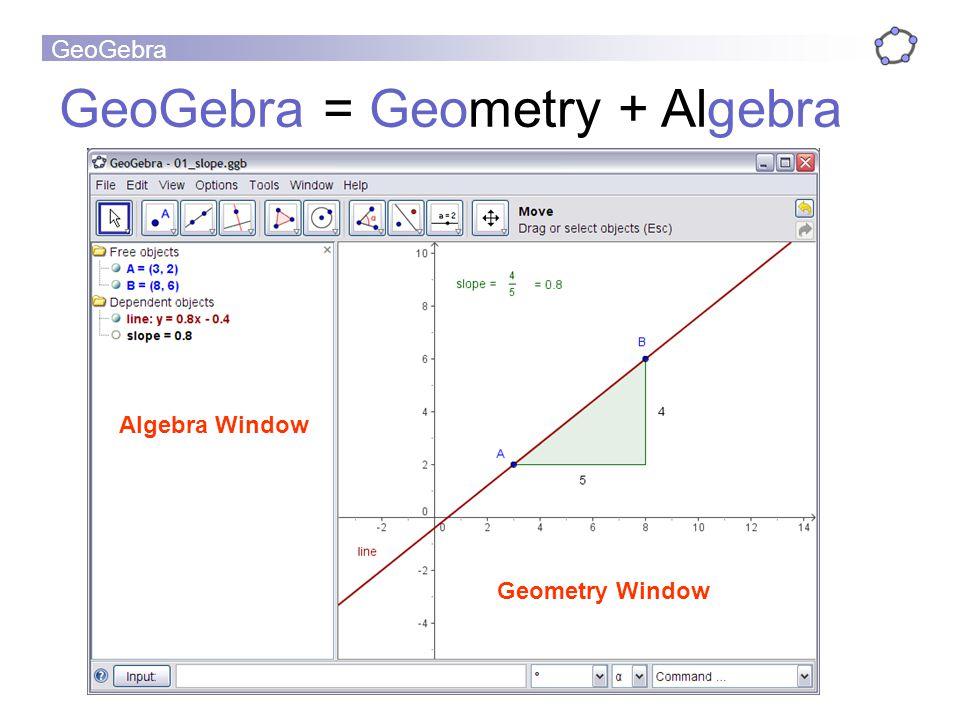 GeoGebra = Geometry + Algebra