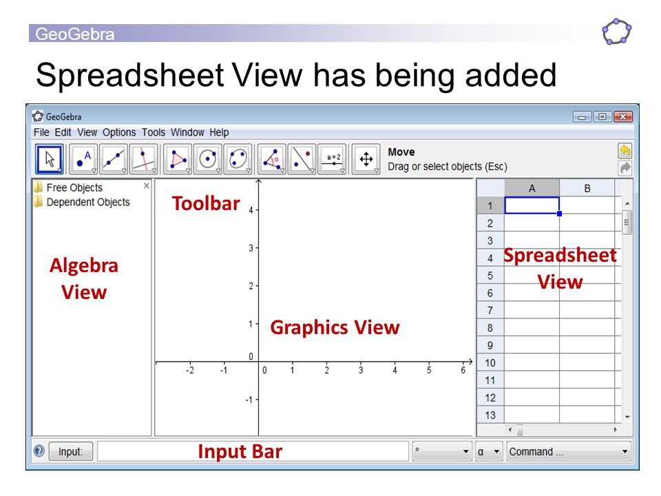 Spreadsheet View has being added
