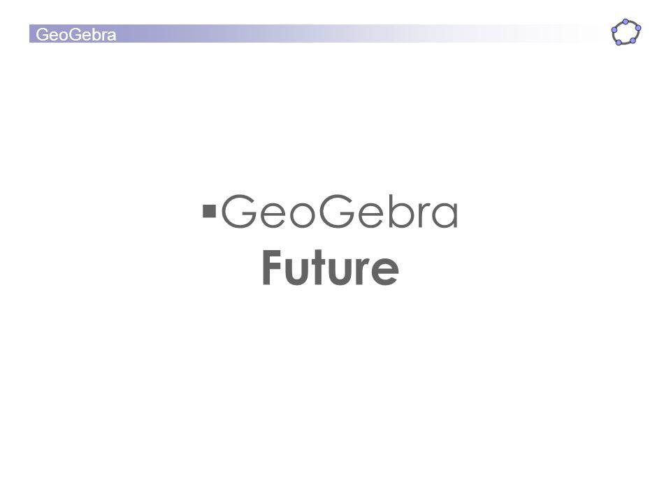 GeoGebra Future