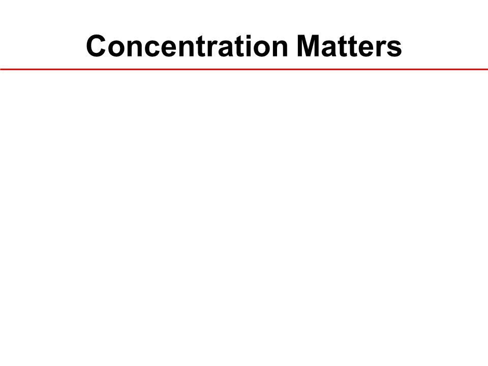 Concentration Matters