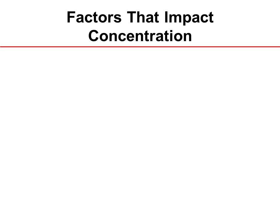 Factors That Impact Concentration