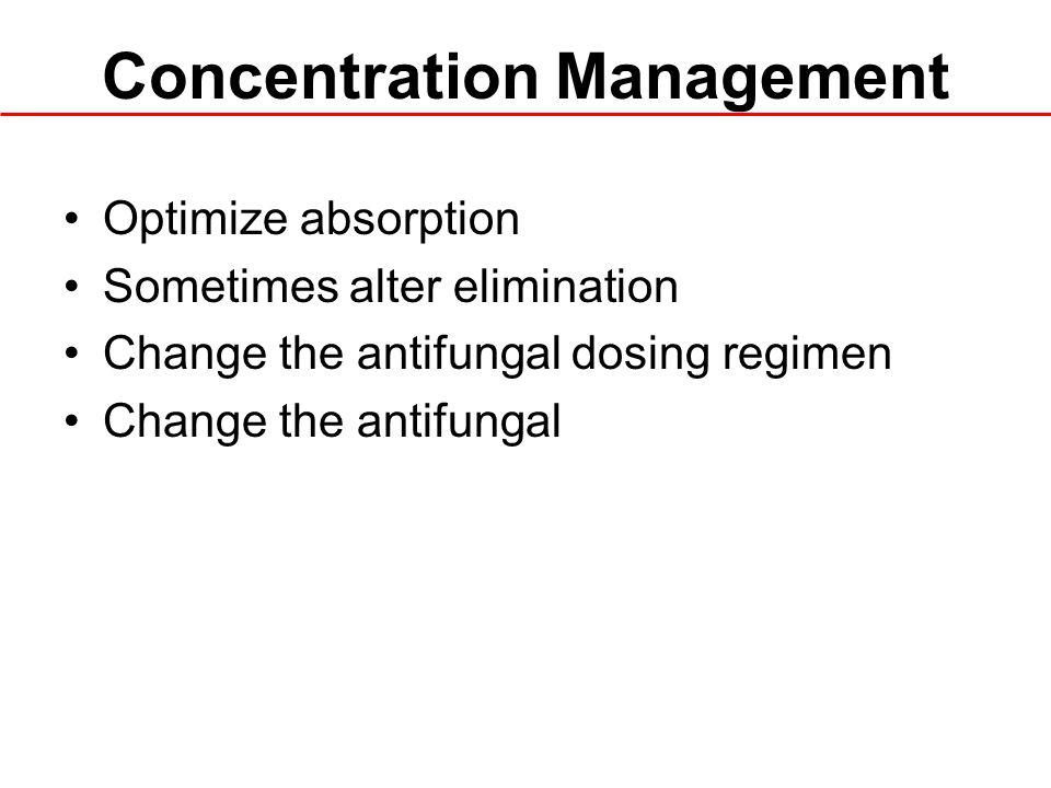 Concentration Management