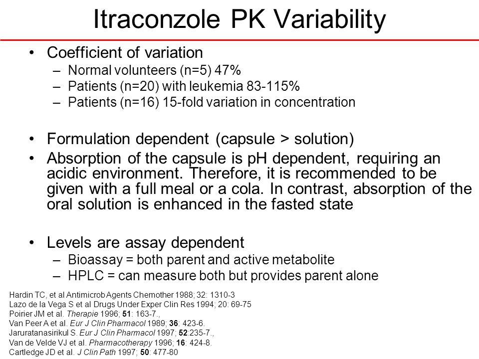 Itraconzole PK Variability