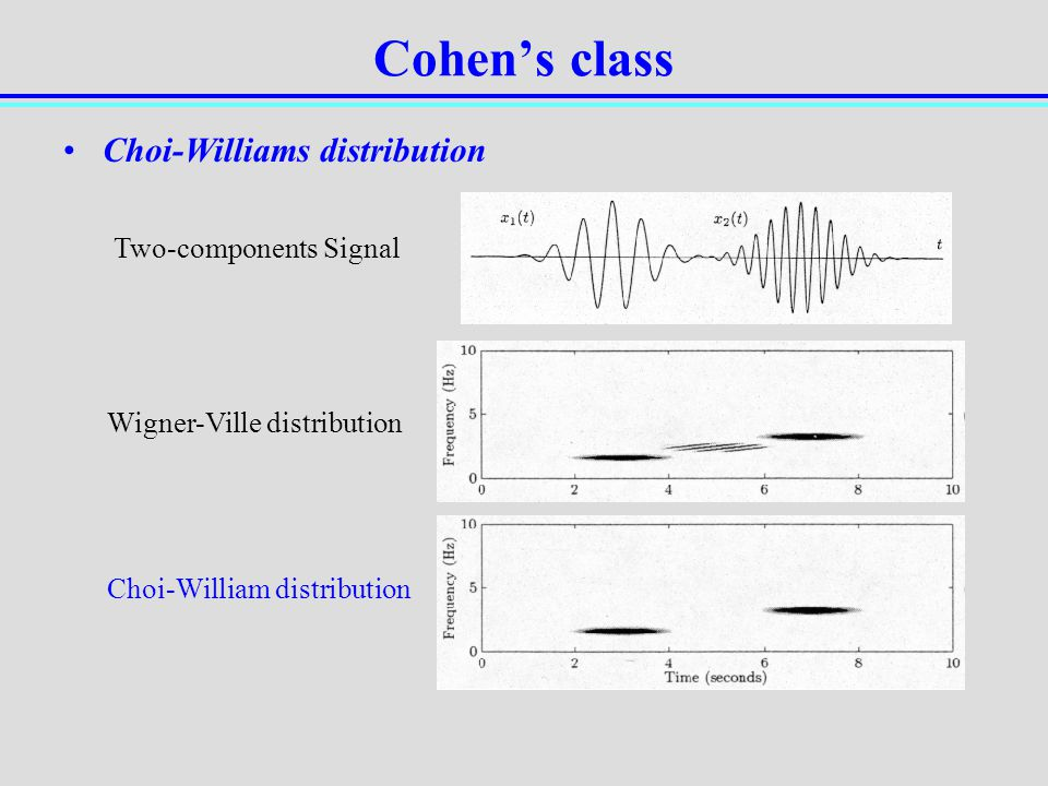 Cohen's class Choi-Williams distribution Two-components Signal