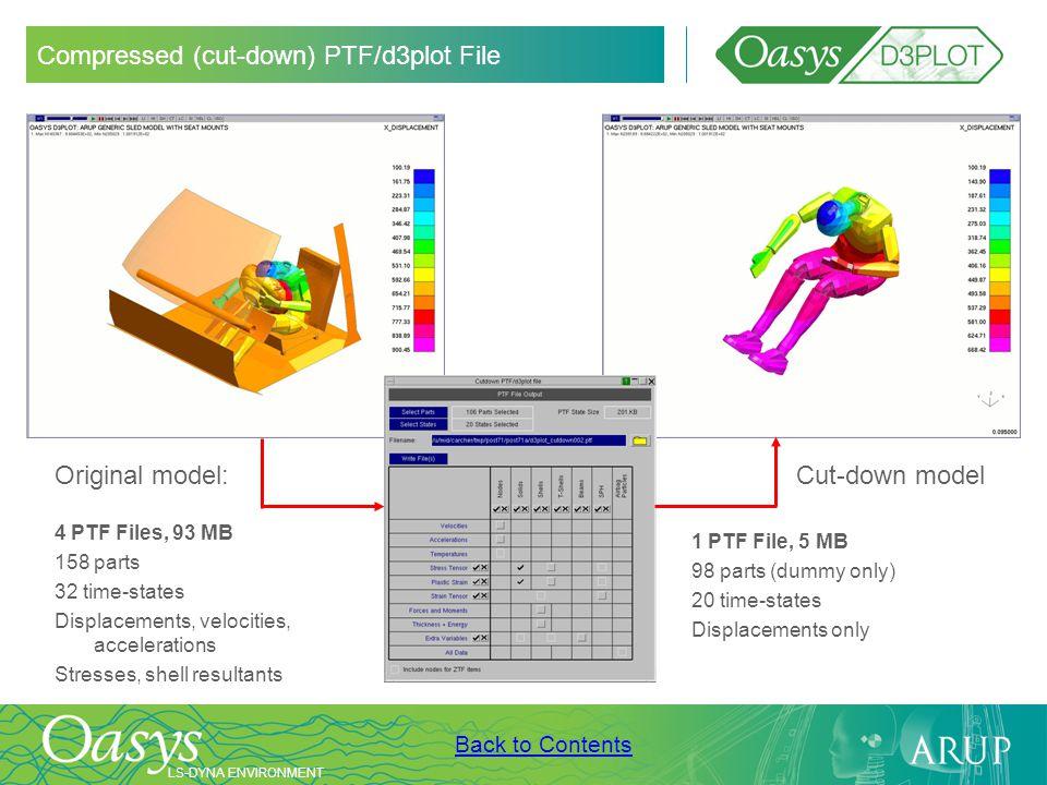 Compressed (cut-down) PTF/d3plot File