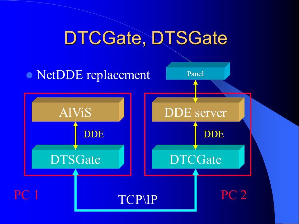 DTCGate, DTSGate NetDDE replacement AlViS DDE server DTSGate DTCGate