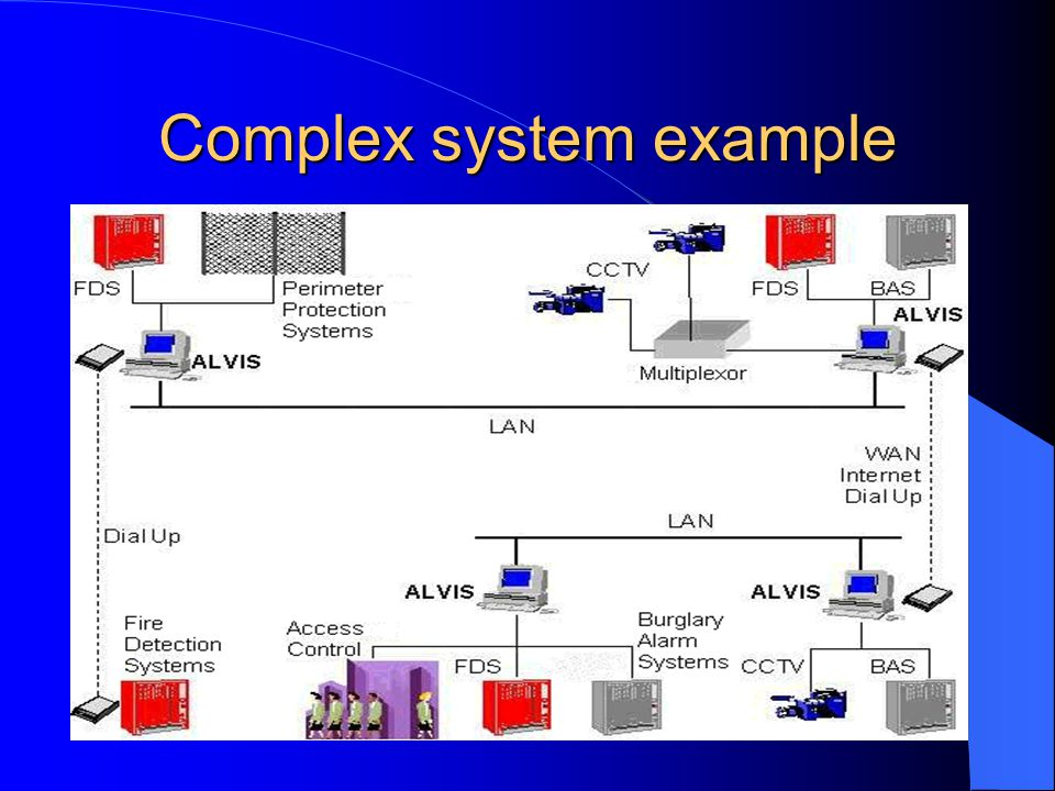 Complex system example