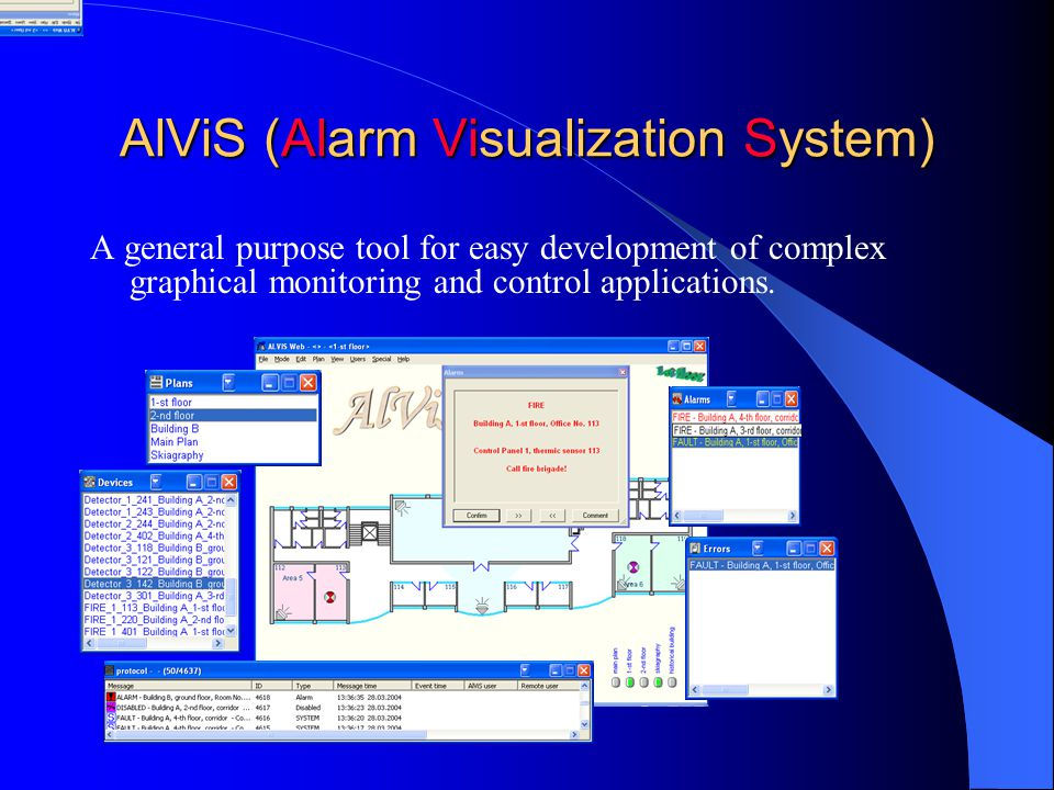 AlViS (Alarm Visualization System)