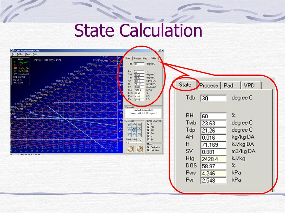 State Calculation