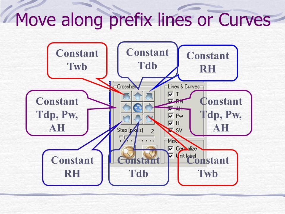 Move along prefix lines or Curves