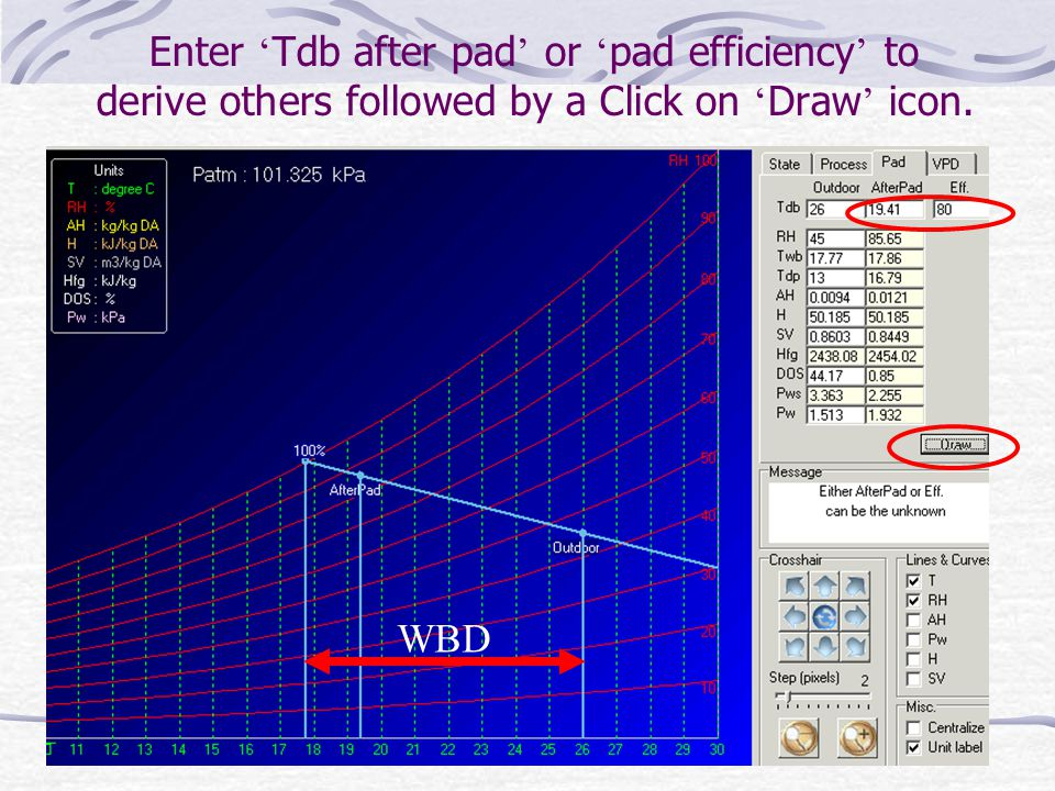 Enter 'Tdb after pad' or 'pad efficiency' to derive others followed by a Click on 'Draw' icon.