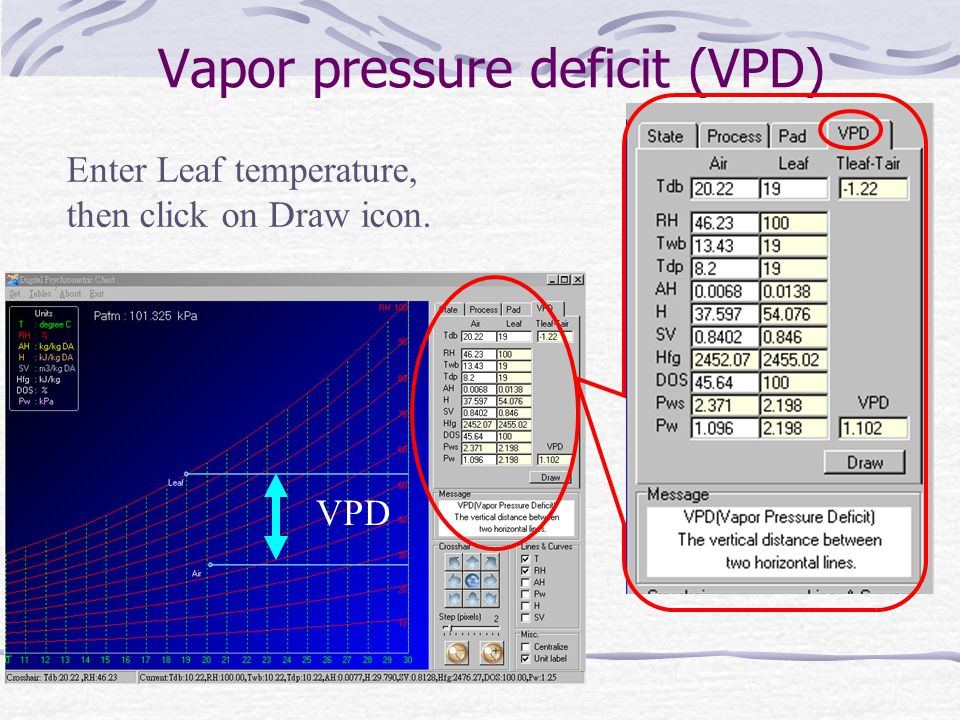 Vapor pressure deficit (VPD)