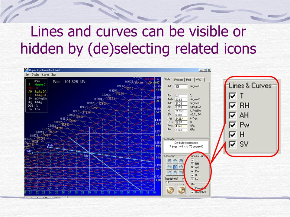 Lines and curves can be visible or hidden by (de)selecting related icons