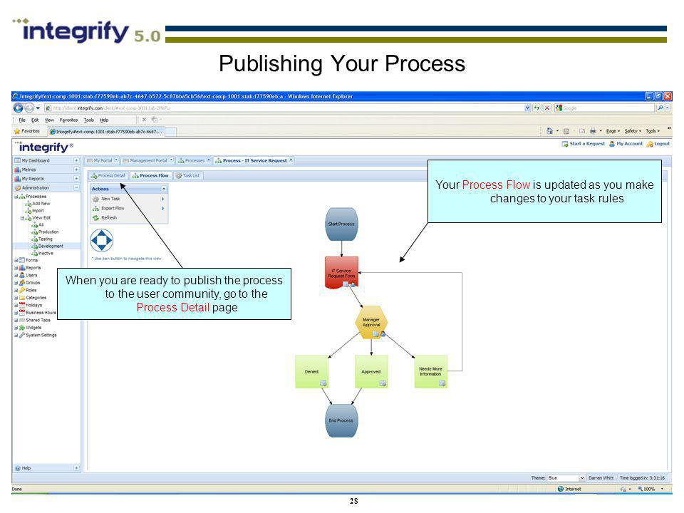 Publishing Your Process