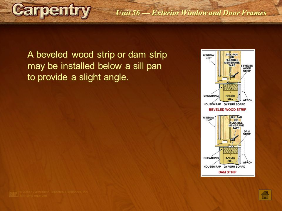 A beveled wood strip or dam strip may be installed below a sill pan to provide a slight angle.