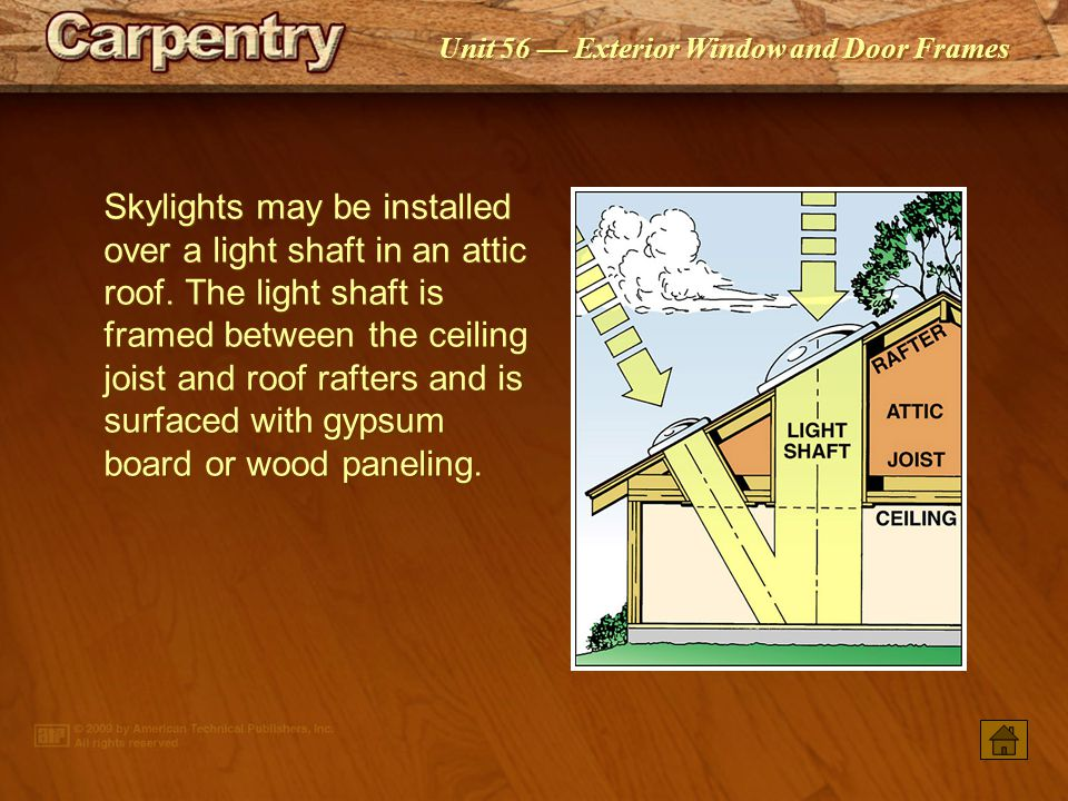 Skylights may be installed over a light shaft in an attic roof