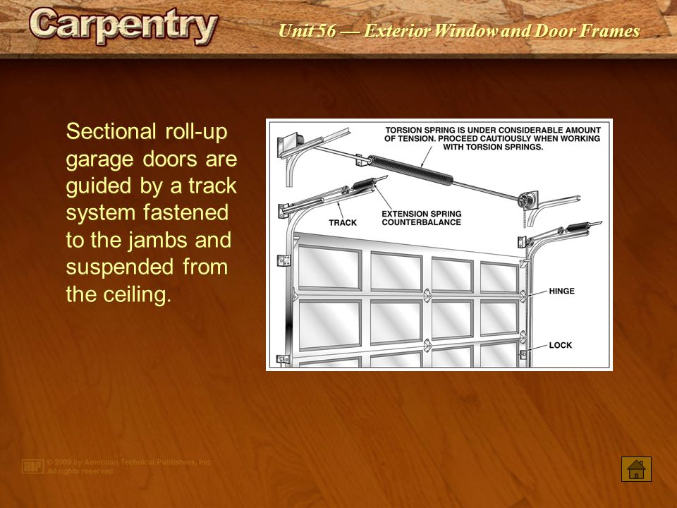 Sectional roll‑up garage doors are guided by a track system fastened to the jambs and suspended from the ceiling.