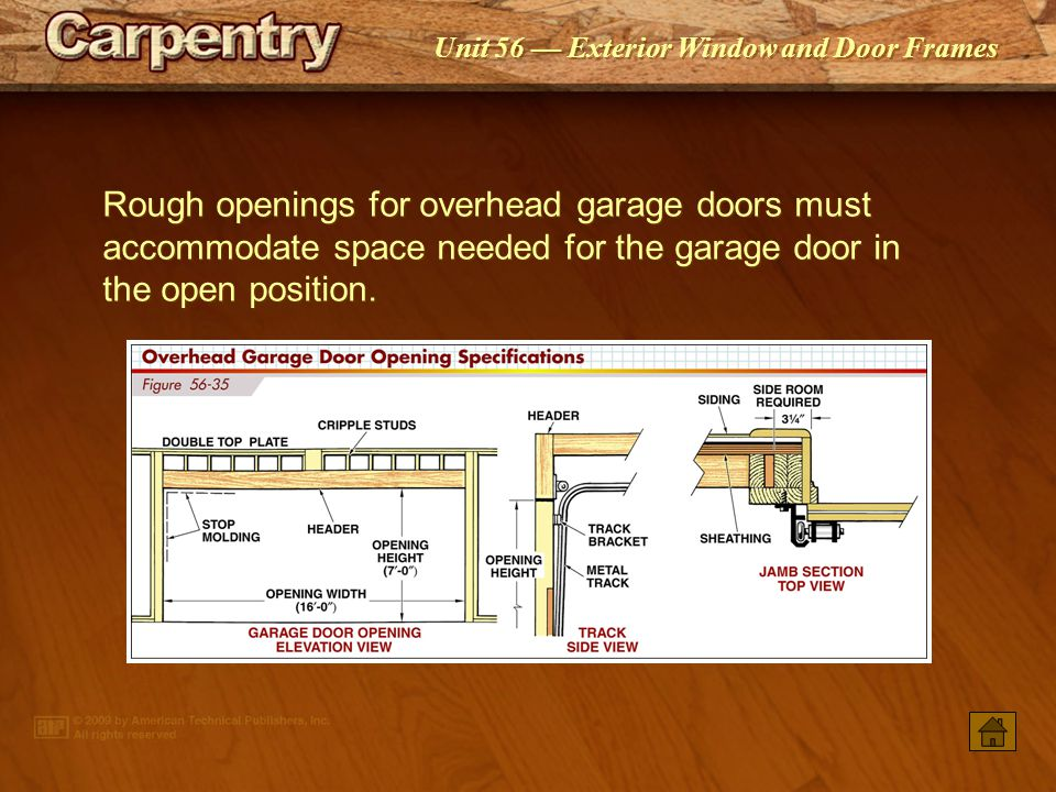 Rough openings for overhead garage doors must accommodate space needed for the garage door in the open position.