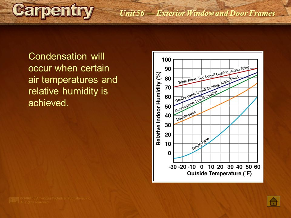 Condensation will occur when certain air temperatures and relative humidity is achieved.