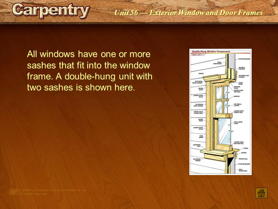 All windows have one or more sashes that fit into the window frame
