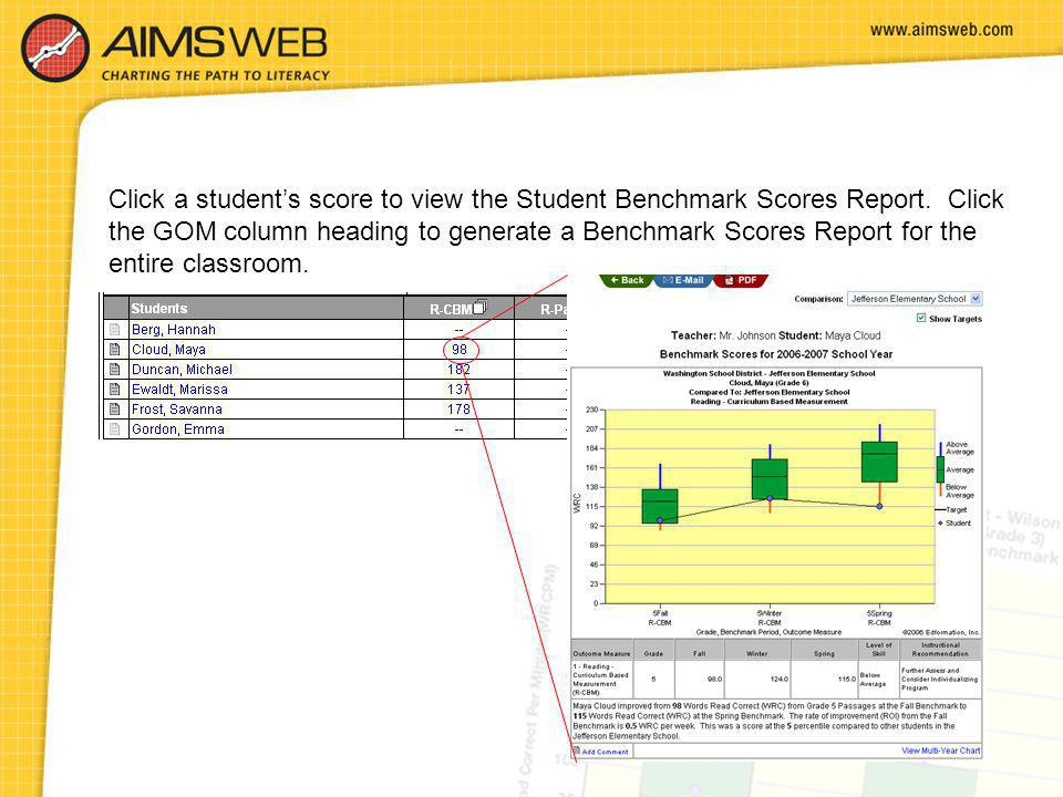 Click a student's score to view the Student Benchmark Scores Report