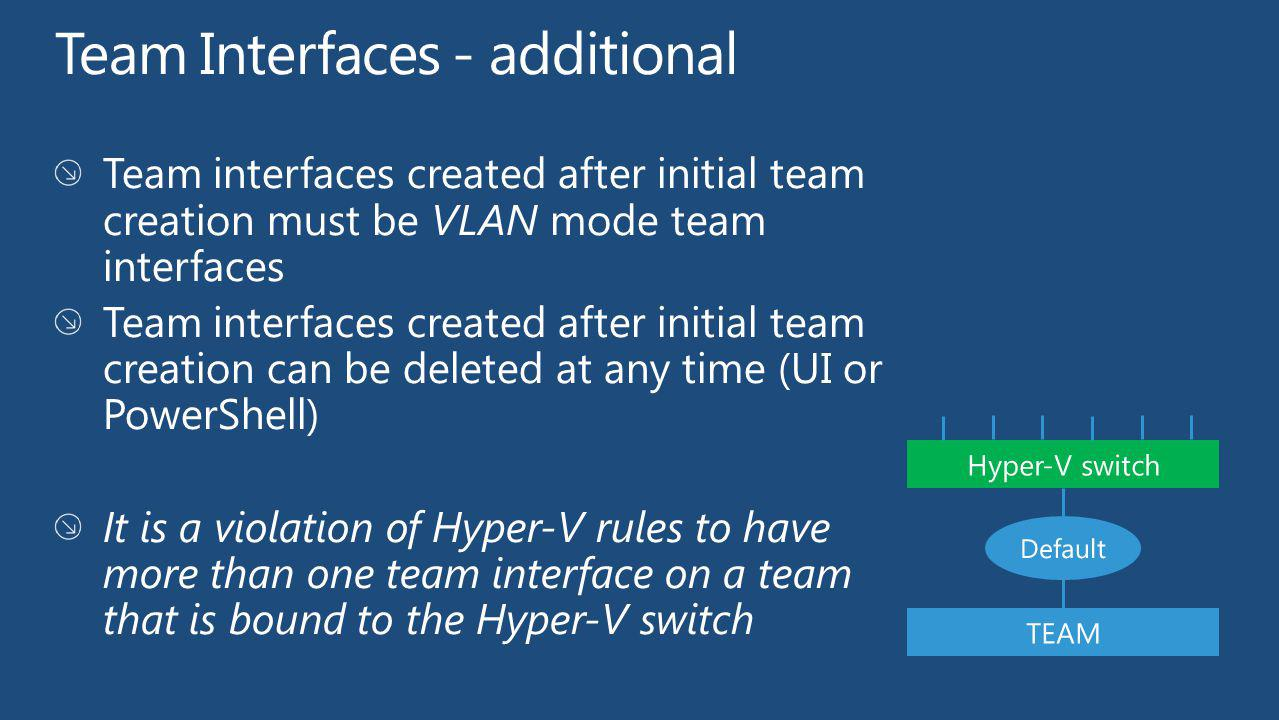 Team Interfaces - additional