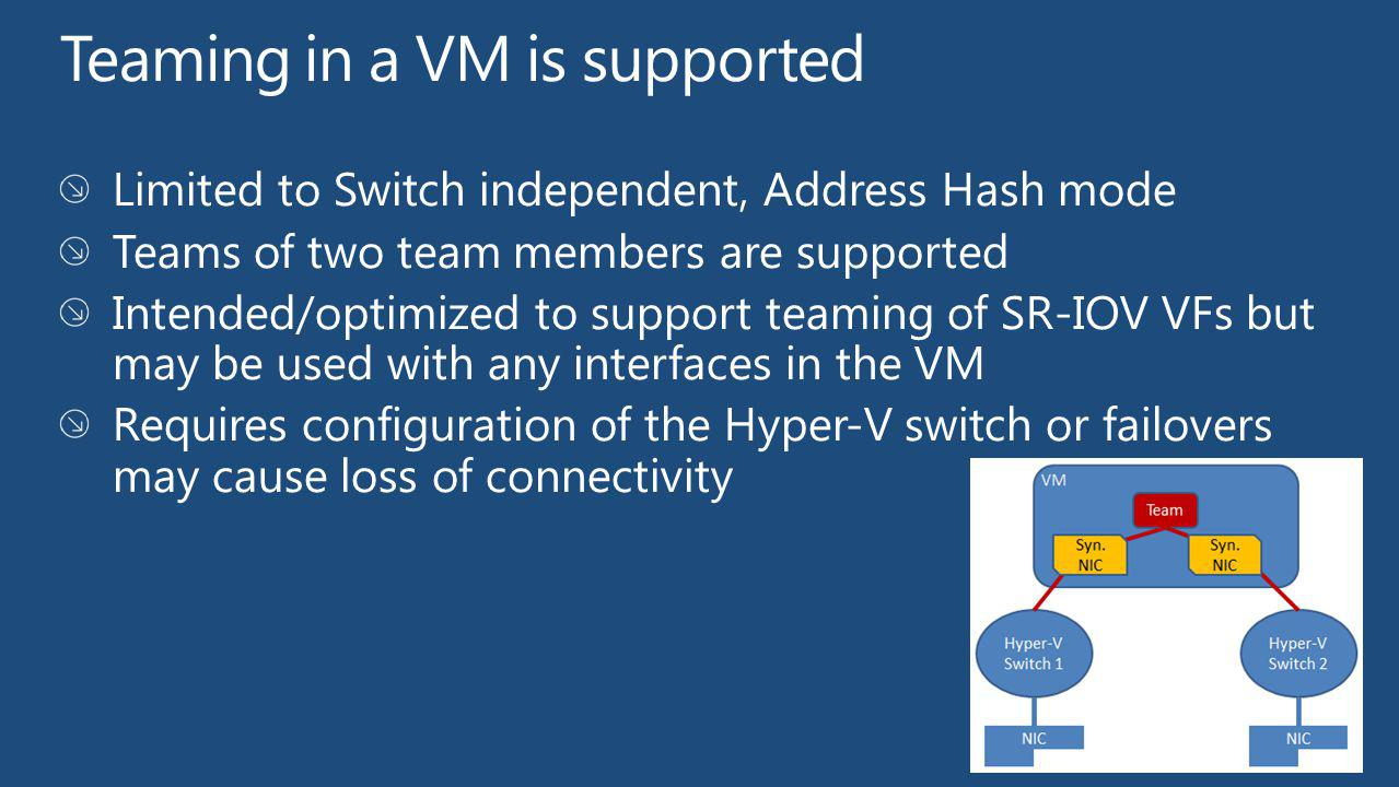 Teaming in a VM is supported