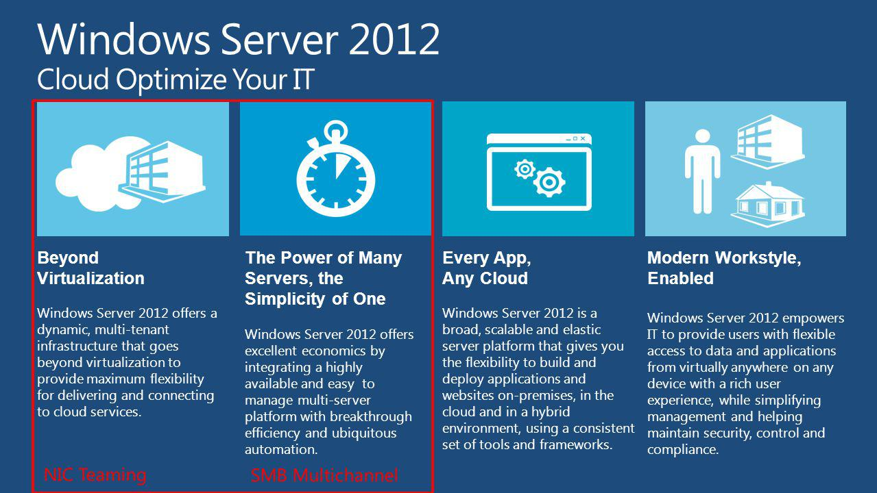 Windows Server 2012 Cloud Optimize Your IT