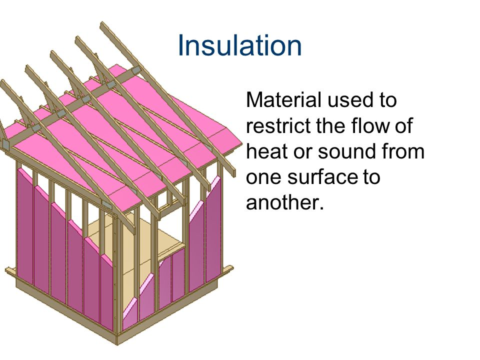Wood Frame Systems Civil Engineering and Architecture® Unit 2 – Lesson 2.1 –Building Design and Construction.