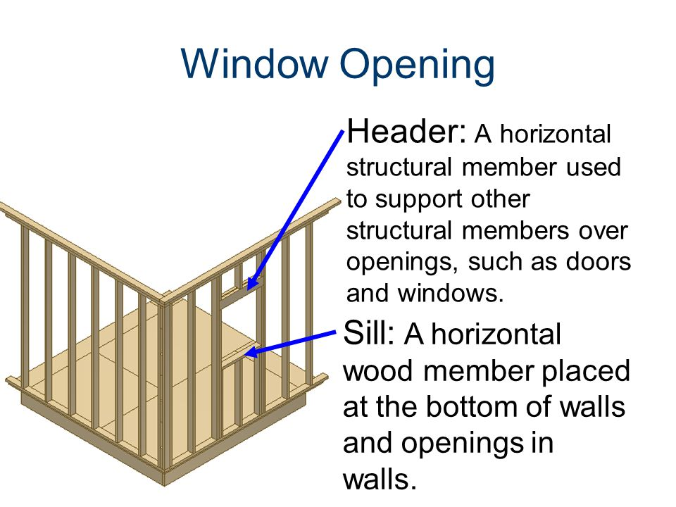 Wood Frame Systems Civil Engineering and Architecture® Unit 2 – Lesson 2.1 – Building Design and Construction.